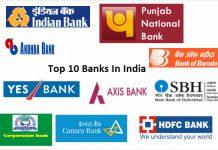 Banks for saving accounts